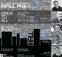 Infill PHX Competition 2017 Poster